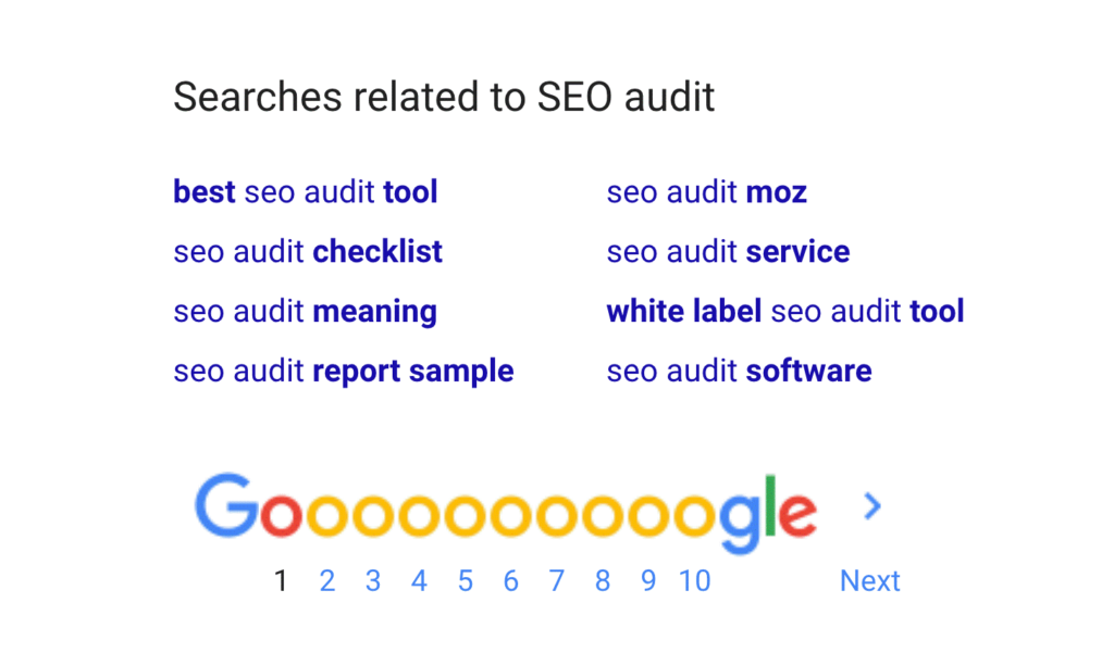 "An image of searches related to ""SEO audit""."